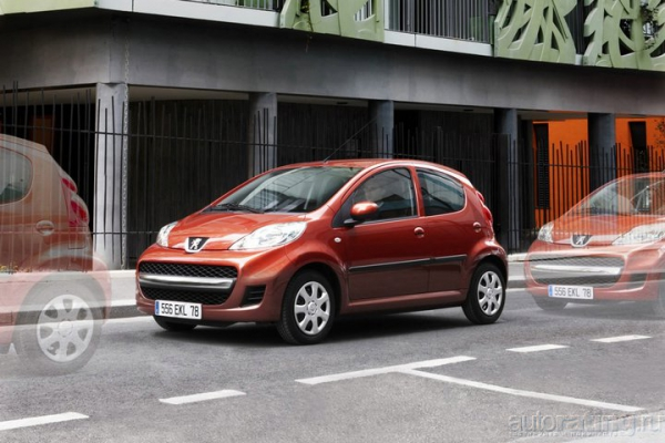 Уже не игрушки / Тест-драйв FIAT Panda, Peugeot 107, chevrolet Spark и Citroen C2