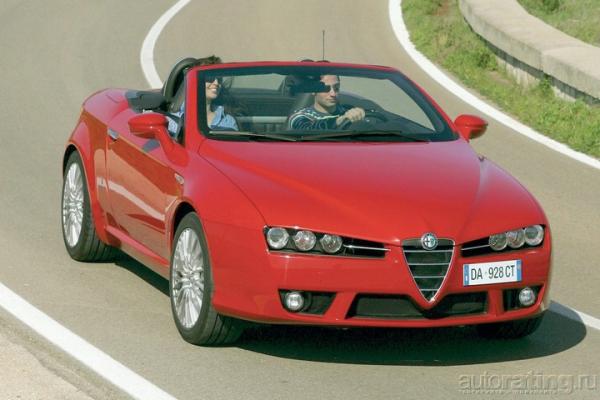 Будьте здоровы, живите красиво / Тест-драйв Alfa Romeo Spider