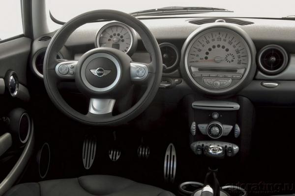 Во имя MINI / Тест-Драйв MINI Cooper S