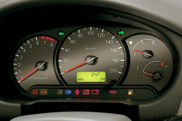 Hyundai Accent - если женщина просит ...