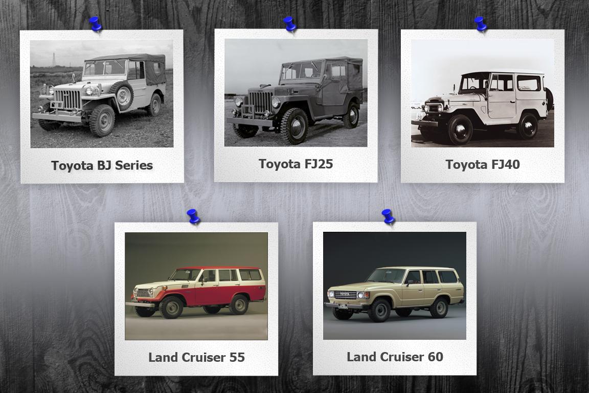 Land Cruiser Prado History