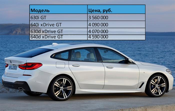 Цены на новый BMW 6 серии GT