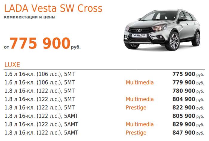 Lada Vesta SW Cross